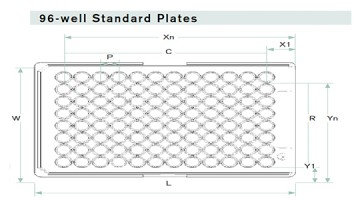 96-Well Standard Microplate Drawing